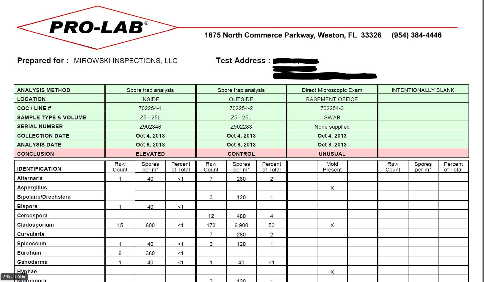 Mirowski Inspections PRO LABS sample lab report