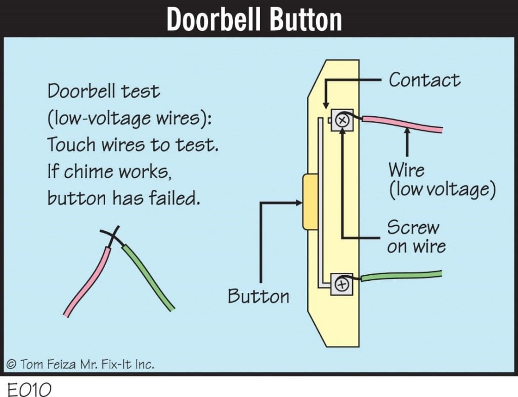 Mirowski Inspection Blog Door Bell Diagram Electrical Contractor Talk Doorbell Wire Inspections Quick Tip 9 No Ding Dong At The