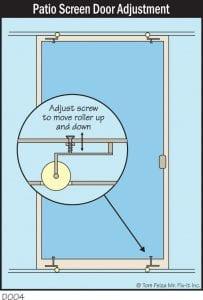 Patio Screen Door Adjustment Mirowski Home Inspections Springfield MO